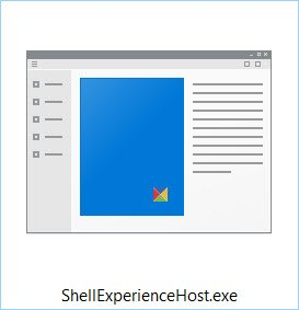 ShellExperienceHost.exe или хост Windows Shell Experience